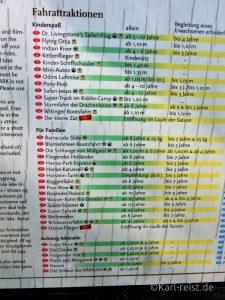 Hanspark Tabelle mit Altersfreigaben für Fahrgeschäfte und Fahrattraktionen